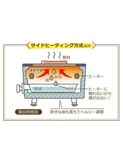 TOFFY スモークレス焼肉ロースター